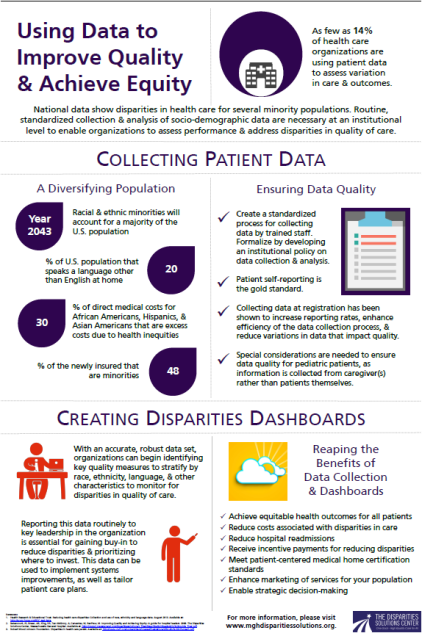The Annual Report on Equity in Healthcare Quality – The Disparities ...